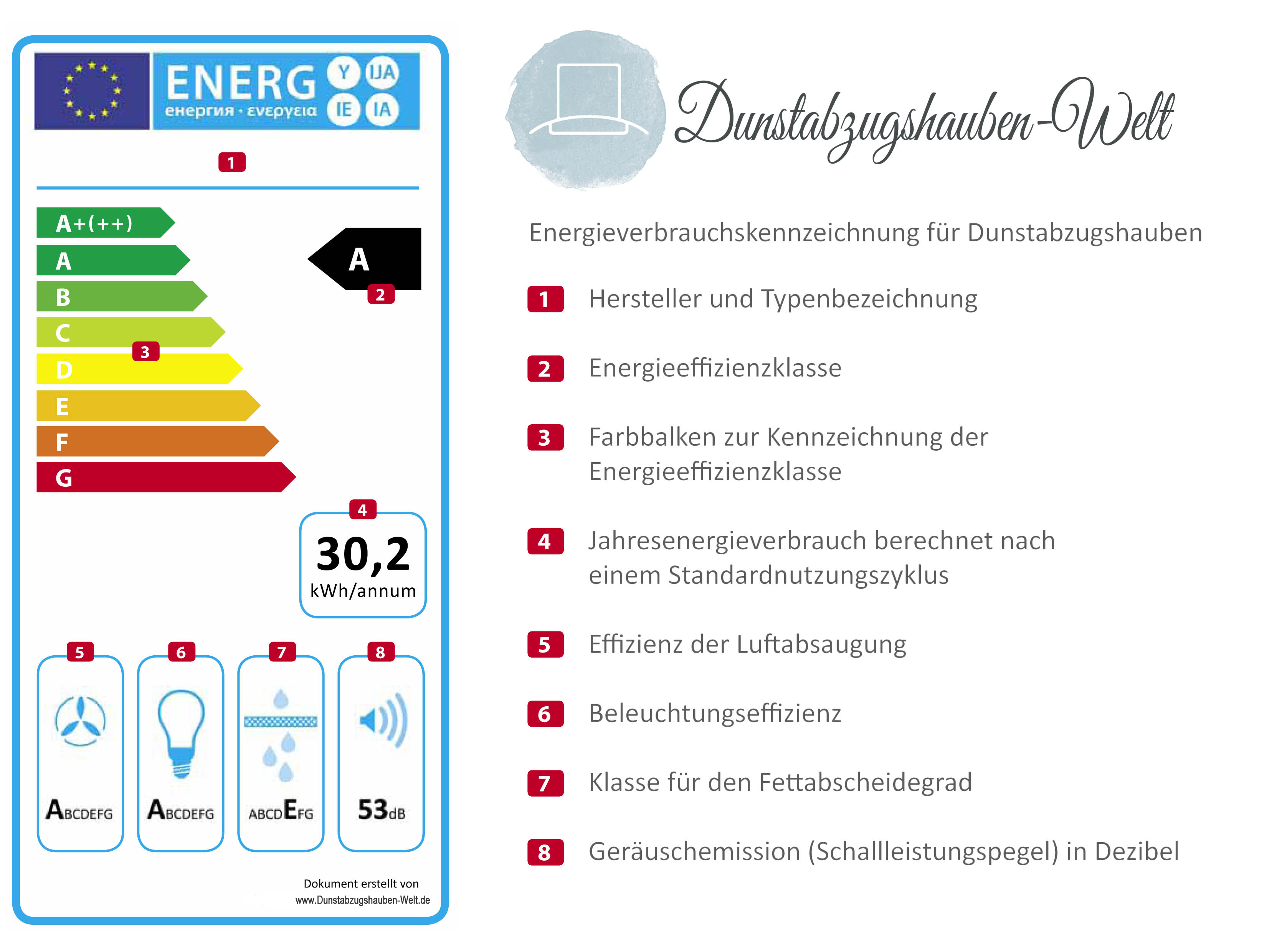energieeffizienz-dunstabzugshaubenjpg